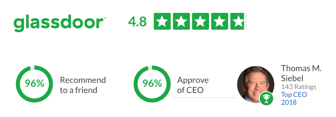 Glassdoor ratings