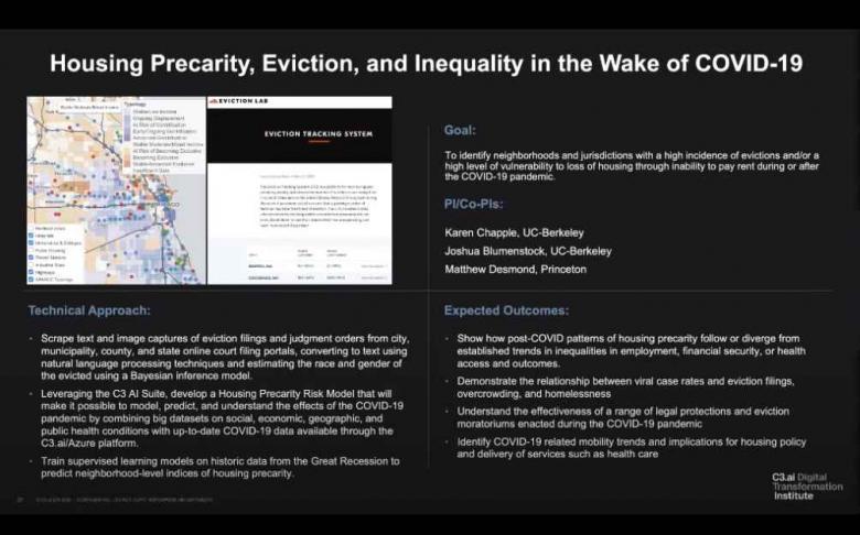 COVID-19 Housing Impact
